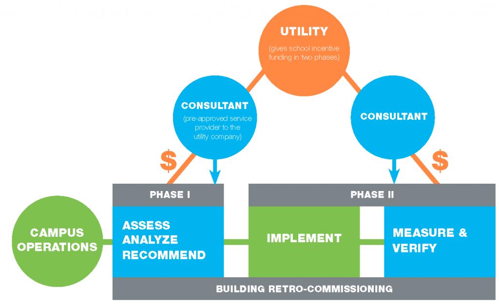 utilityrcxprogram