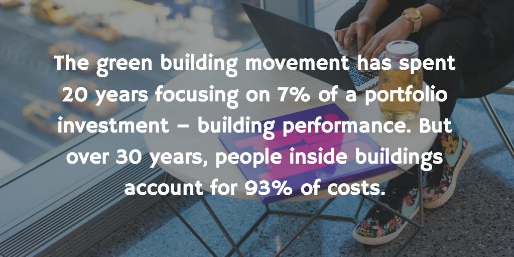 wellness in buildings