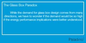 Glass Box Design Energy Performance