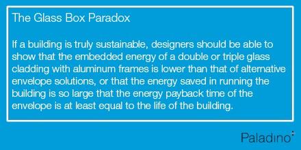 glass box design sustainable