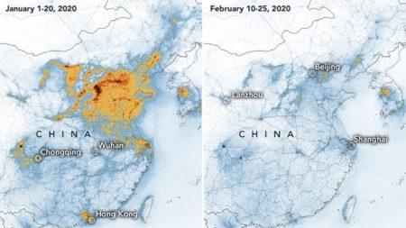 Carbon emissions China COVID